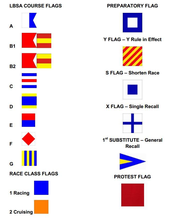 LBSA Flags